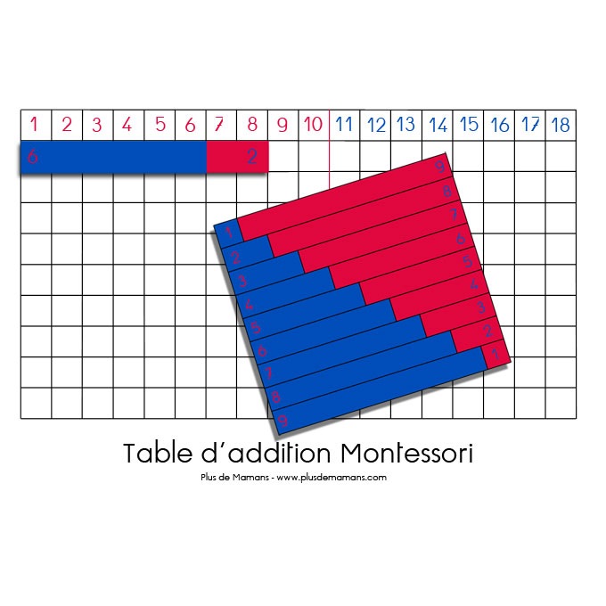 apprendre-addition-montessori