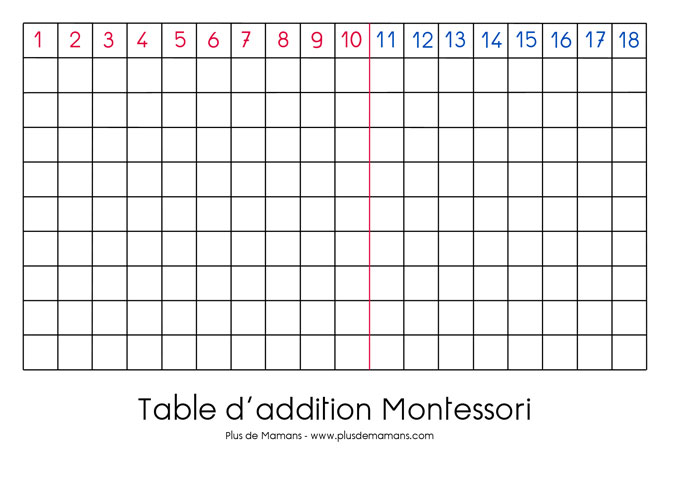 base-table-addition