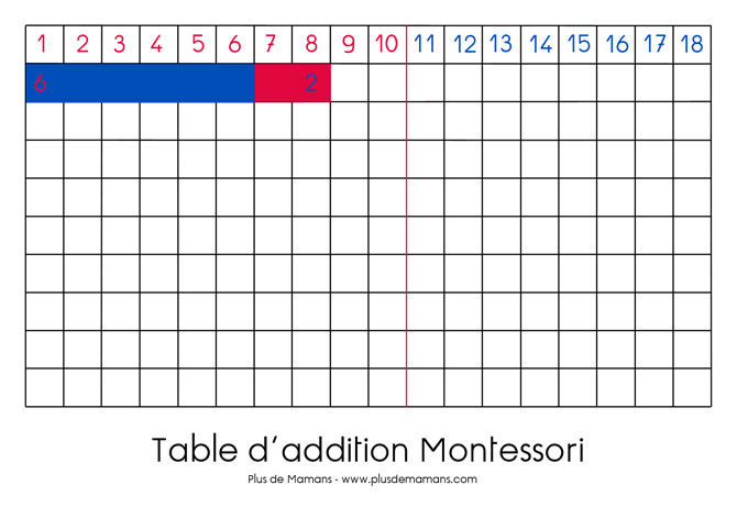 exemple-table-addition