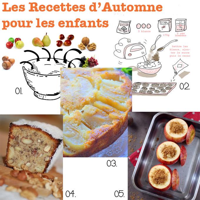 Cuisine pour les enfants 28 images atelier cuisine un - Atelier cuisine pour enfants ...