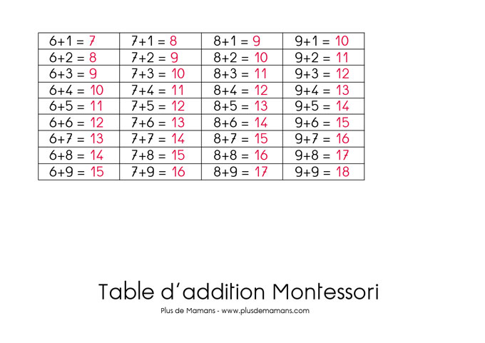 tablea-addition-montessori-6-9