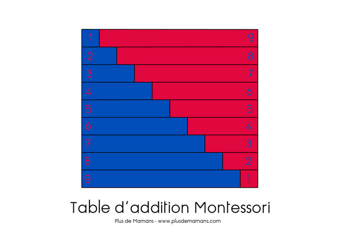 tablea-addition-montessori-barres-rouges-et-bleues