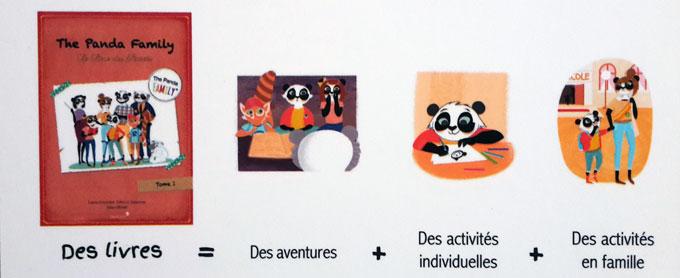 thepandafamily-activites